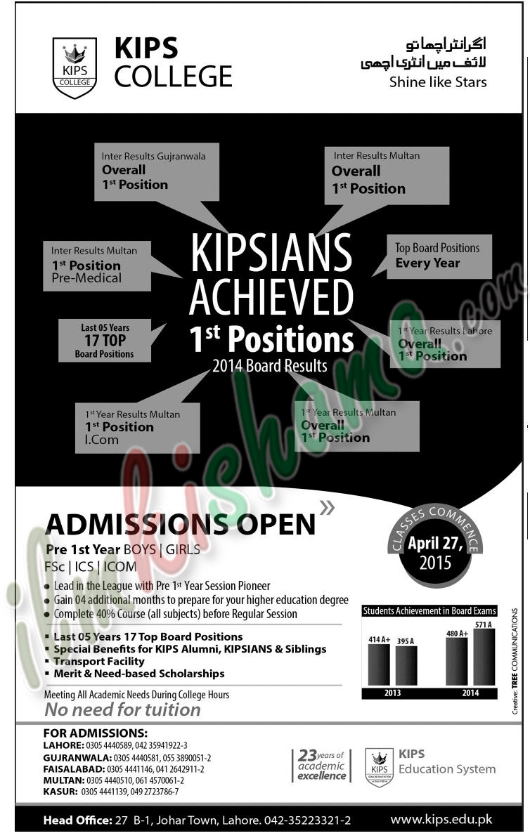 KIPS College Admissions
