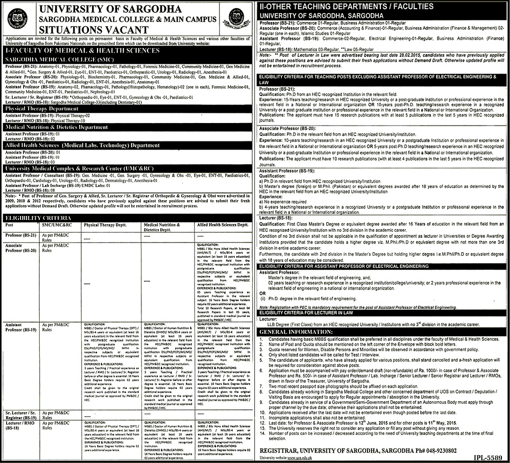 University of Sargodha Jobs