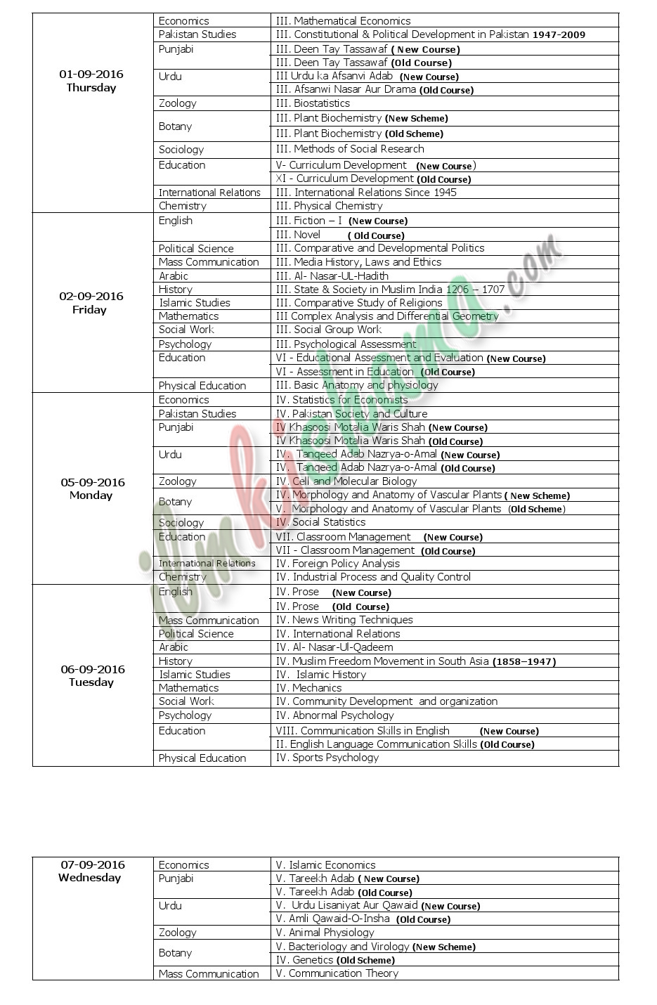 Date Sheet M.AM.Sc Part-I saragodha university 2016 2
