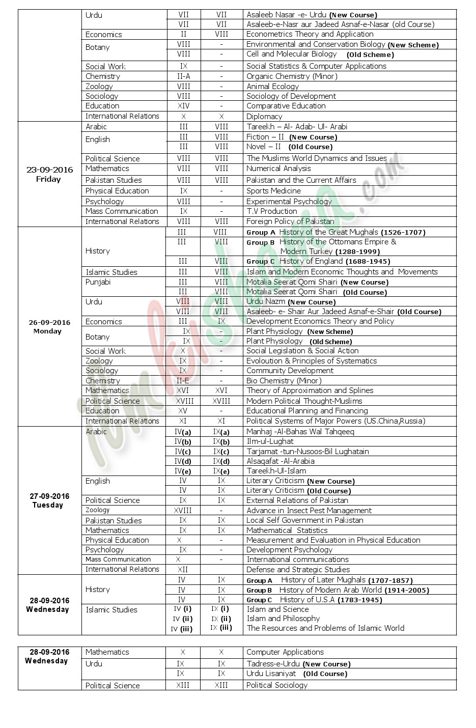 Date Sheet M A/M Sc Part-I and Part-II / Composite Sargodha